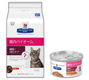 〈猫用〉腸内バイオーム